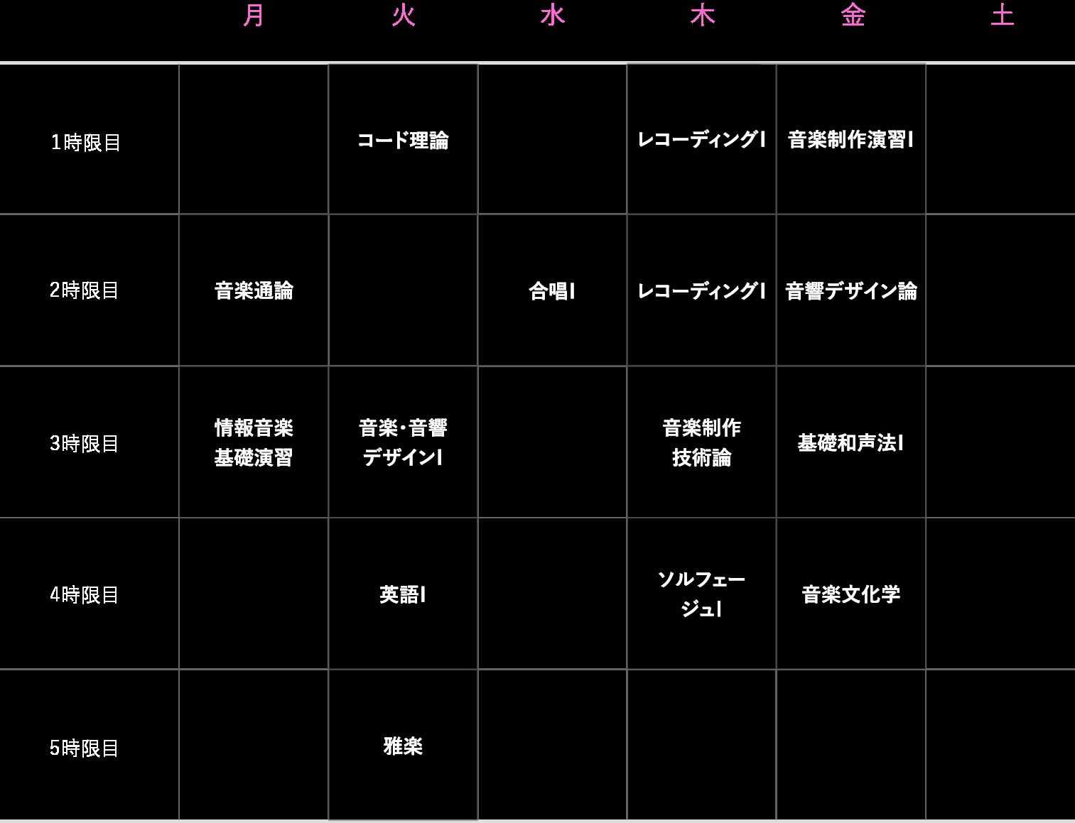 音楽・音響デザインコース1年生の時間割例(前期)